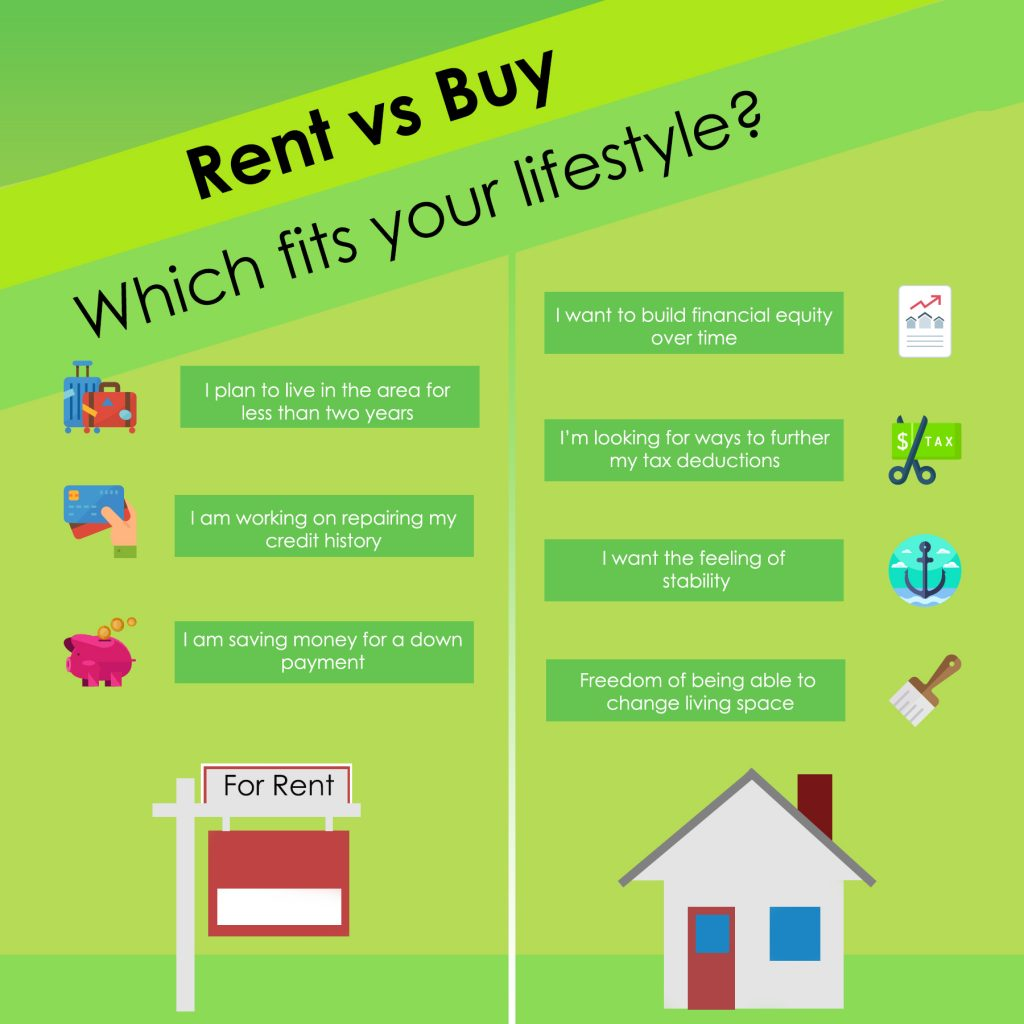 Renting versus Buying in Port St Lucie Florida